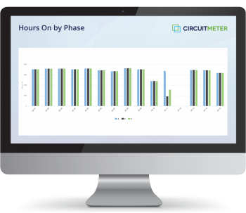 image-technology-hoursonbyphase